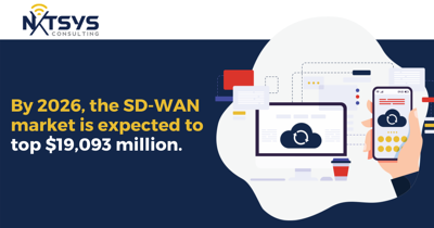 Are You Selling SD-WAN? If Not, It's Time for a Change